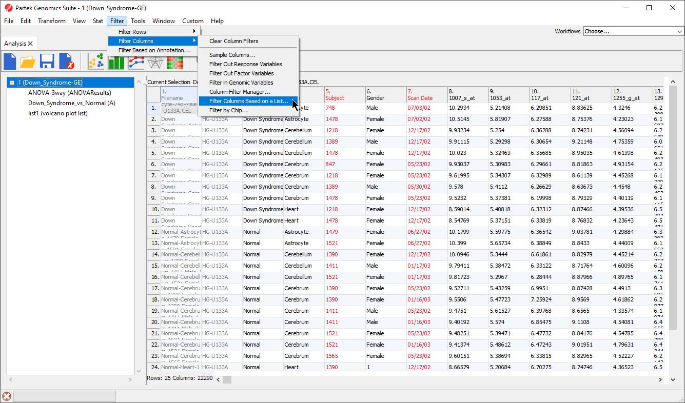 Violin Plot - Genomics Suite Documentation - Partek